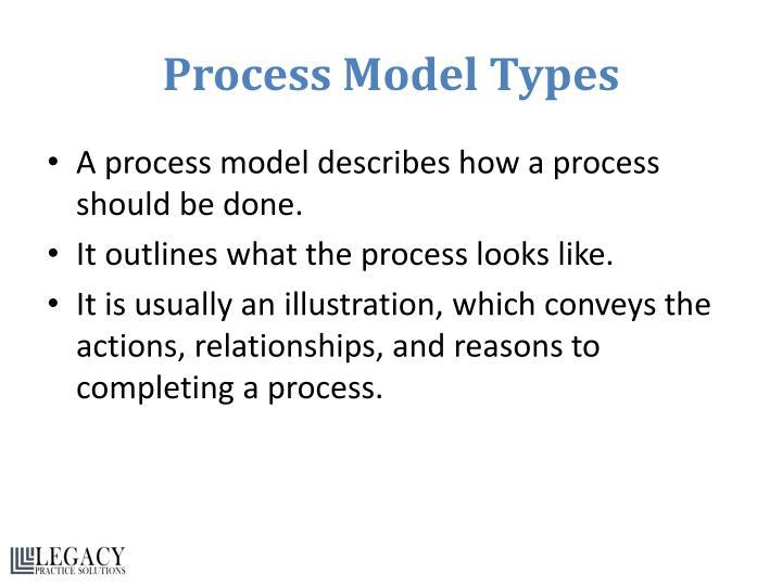 Process Model Types