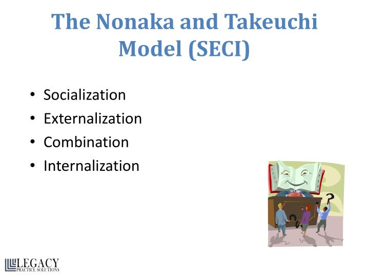 The Nonaka and Takeuchi Model (SECI)