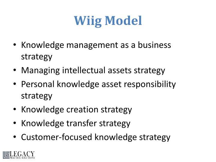 Wiig Model