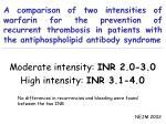 moderate intensity inr 2 0 3 0 high intensity inr 3 1 4 0