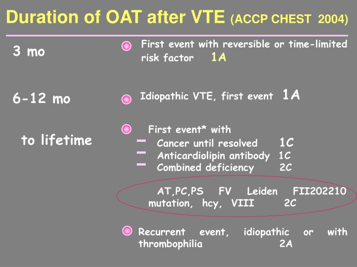 Duration of OAT after VTE