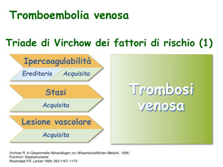 Tromboembolia venosa