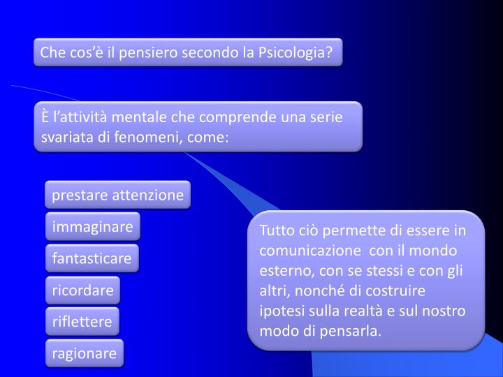 Che cos'è il pensiero secondo la Psicologia?