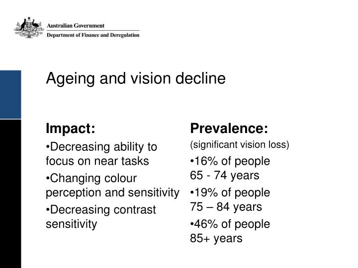 Ageing and vision decline