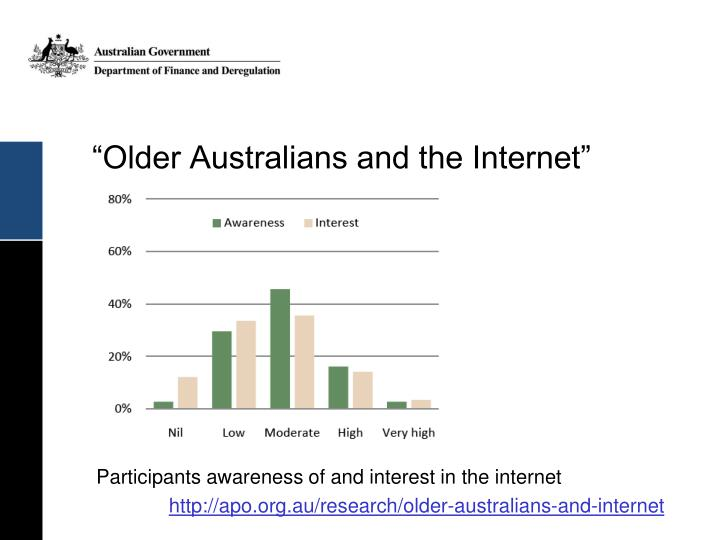 """Older Australians and the Internet"""