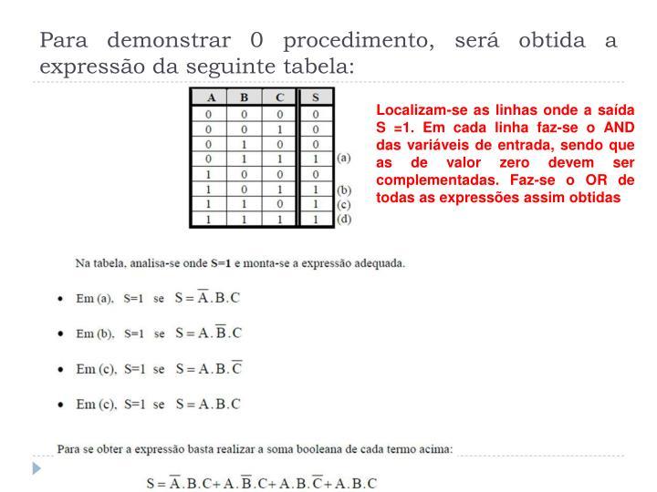 Para demonstrar 0 procedimento, será obtida a expressão da seguinte tabela: