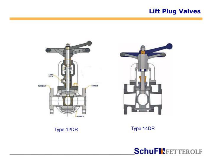 Lift Plug Valves
