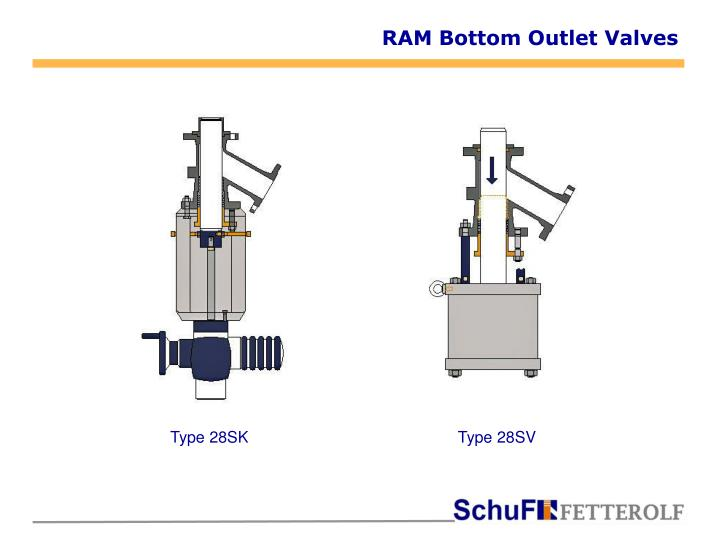 RAM Bottom Outlet Valves