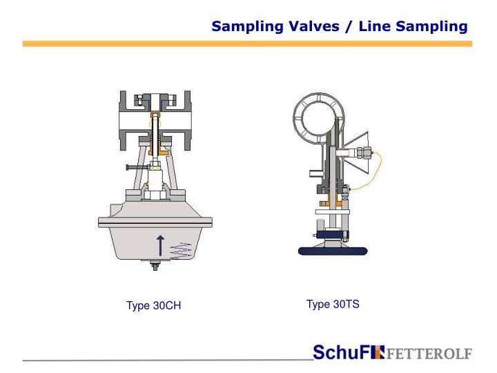 Sampling Valves / Line Sampling