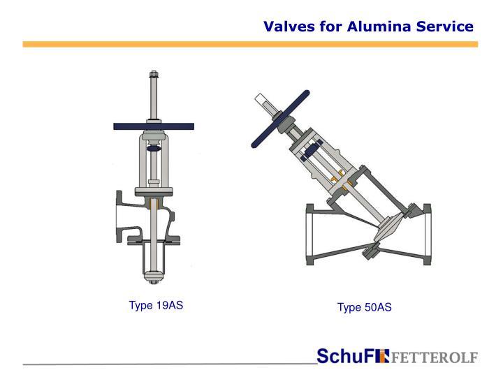 Valves for Alumina Service