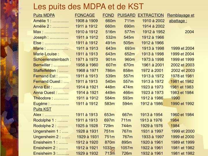 Les puits des MDPA et de KST