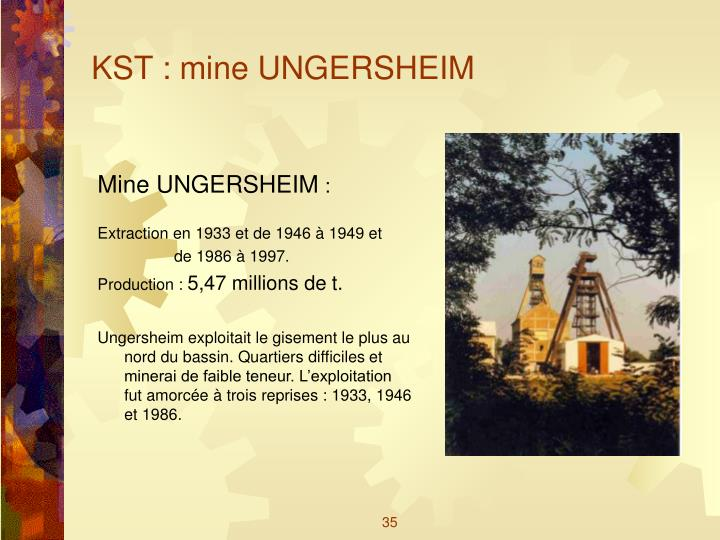KST : mine UNGERSHEIM