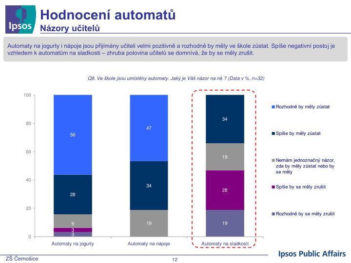 Hodnocení automatů