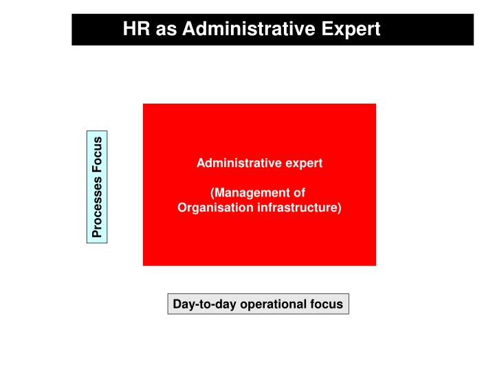 HR as Administrative Expert