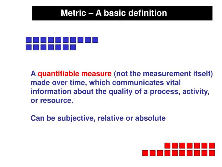Metric – A basic definition