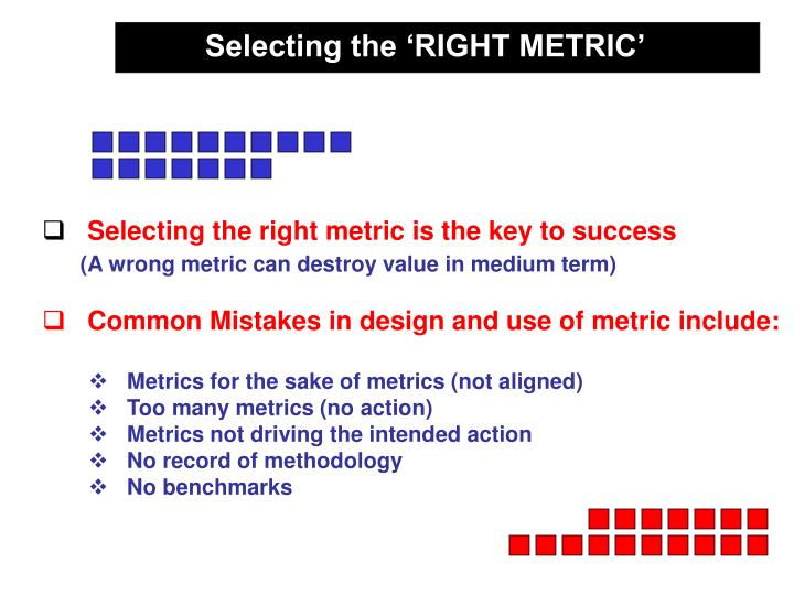 Selecting the 'RIGHT METRIC'