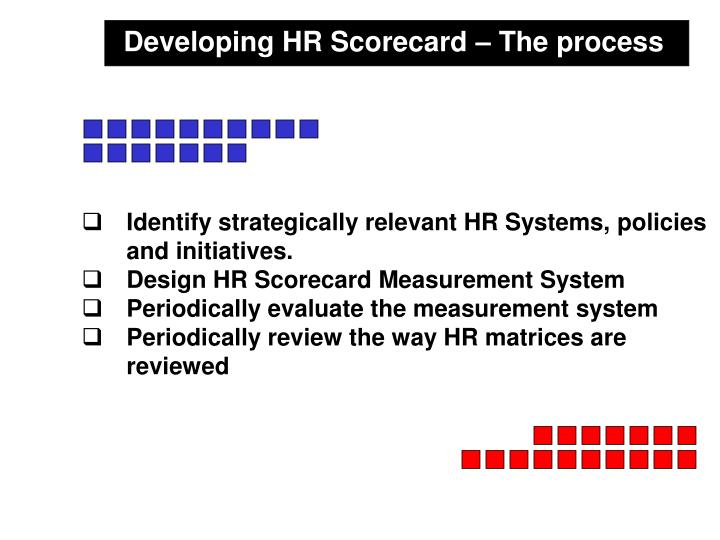 Developing HR Scorecard – The process