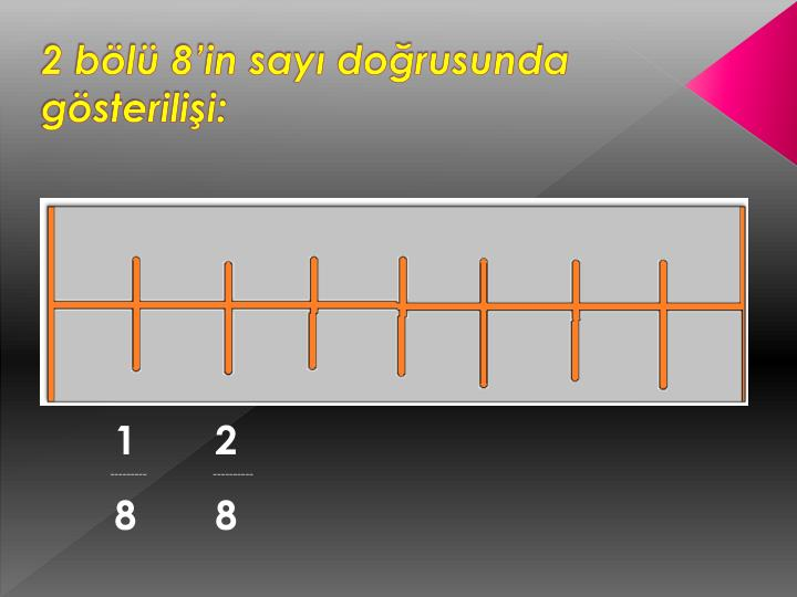 2 bölü 8'in sayı doğrusunda gösterilişi: