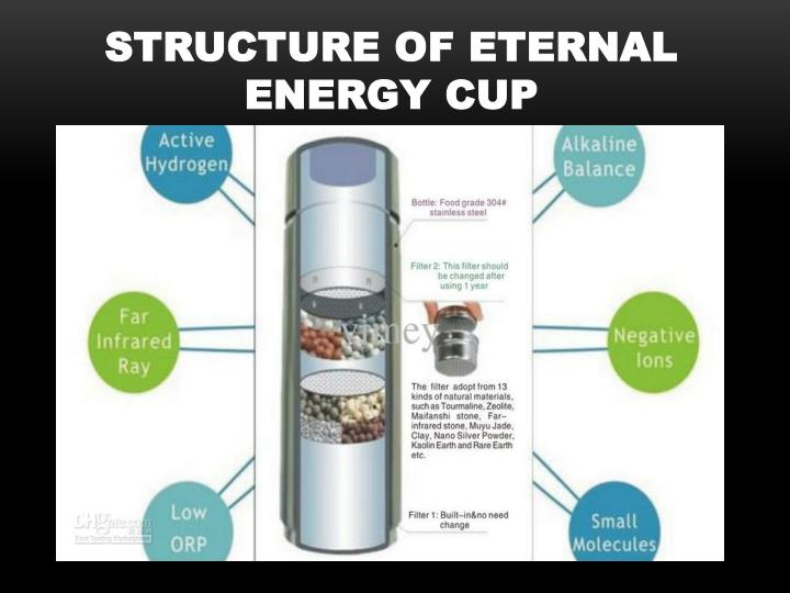 Structure of eternal