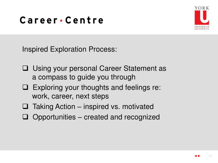 Inspired Exploration Process:
