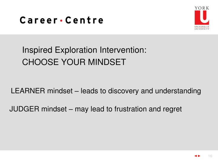 Inspired Exploration Intervention: