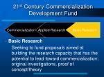21 st century commercialization development fund2