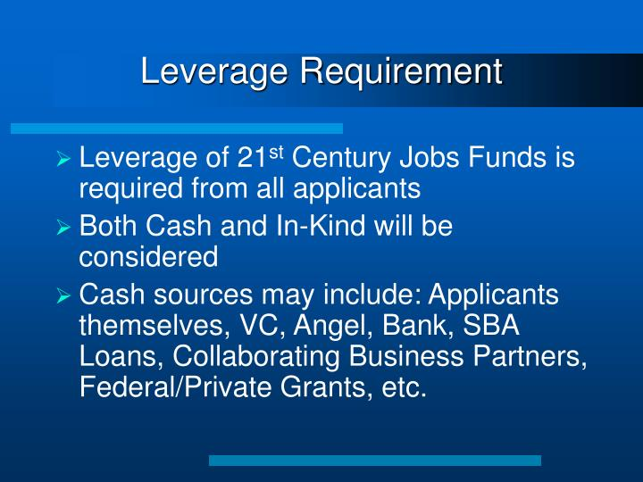 Leverage Requirement