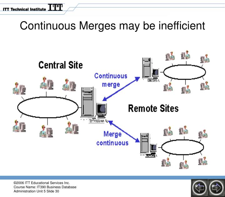Continuous Merges may be inefficient