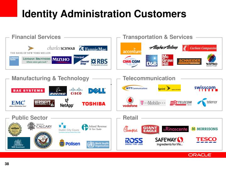 Identity Administration Customers