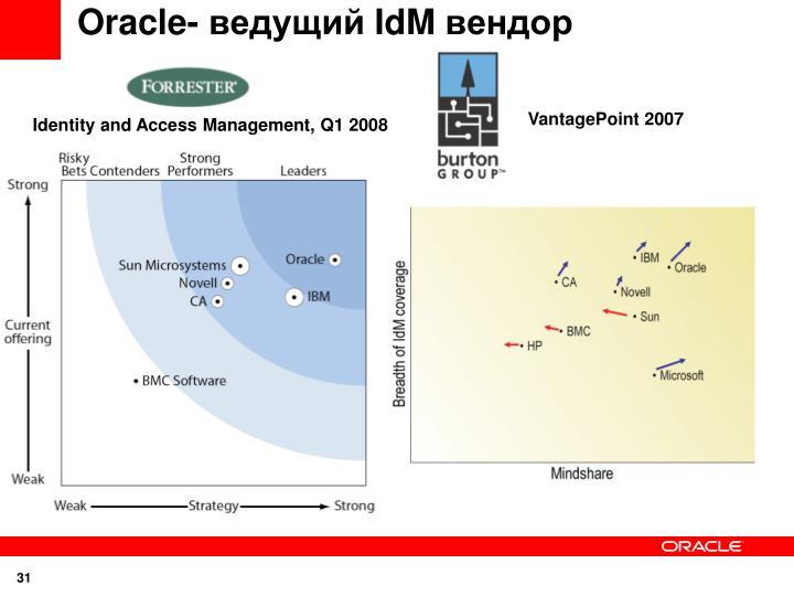 Oracle-
