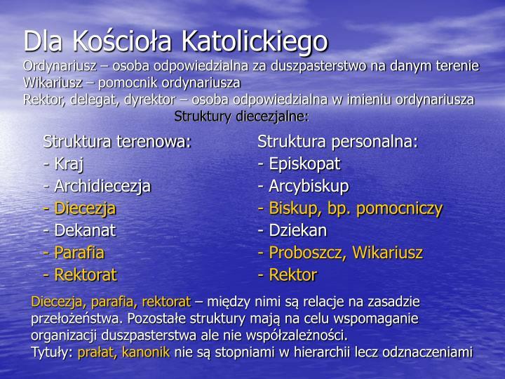 Struktura terenowa: