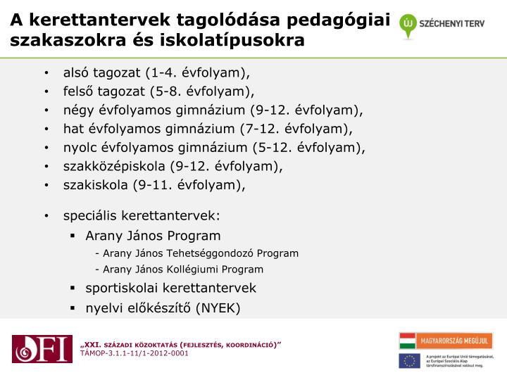 A kerettantervek tagolódása pedagógiai szakaszokra és iskolatípusokra
