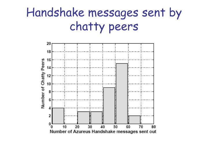 Handshake messages sent by chatty peers