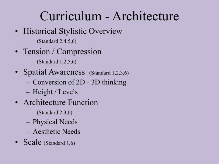 Curriculum - Architecture