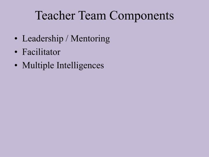 Teacher Team Components