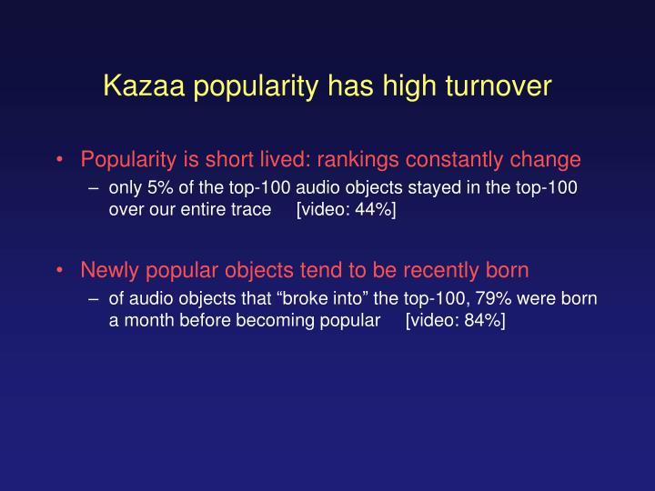 Kazaa popularity has high turnover