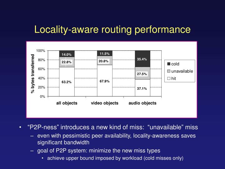 Locality-aware routing performance