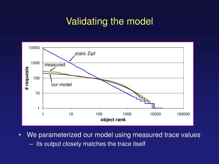 Validating the model