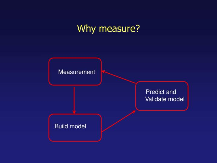 Why measure