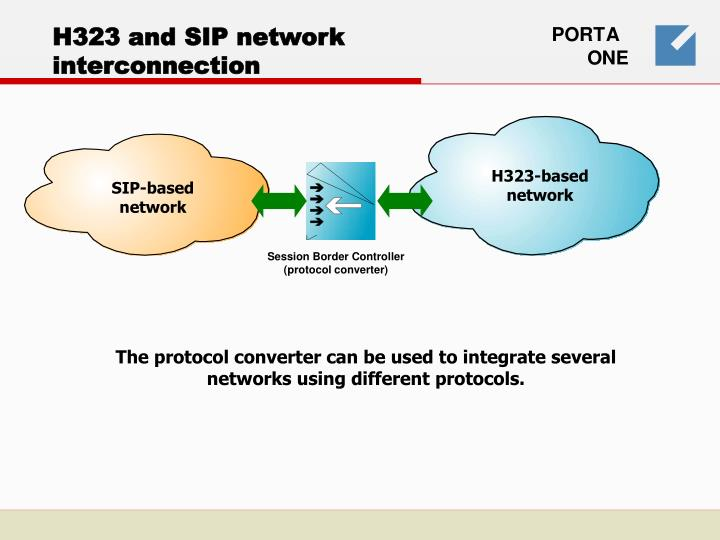 H323 and SIP network