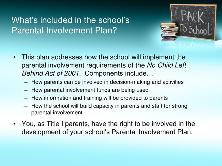 What's included in the school's Parental Involvement Plan?