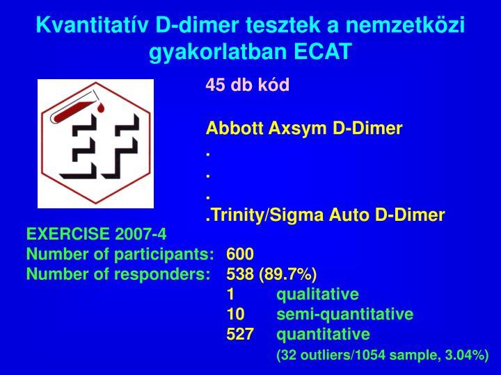 Kvantitatív D-dimer tesztek a nemzetközi gyakorlatban ECAT