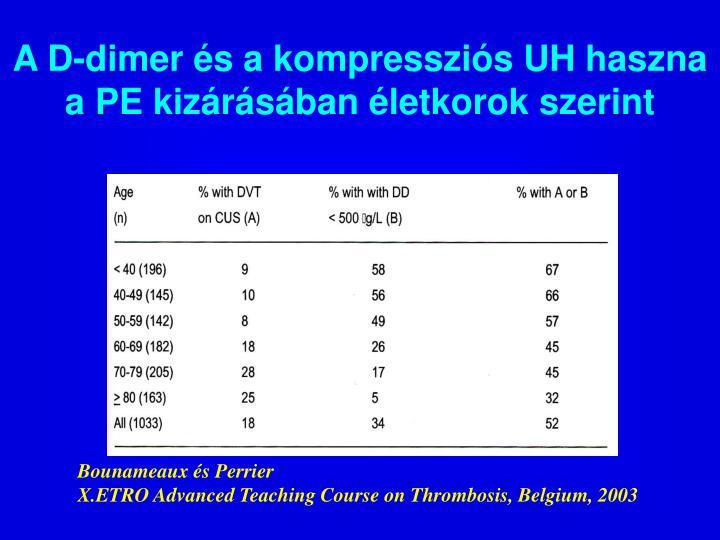 A D-dimer és a kompressziós UH haszna a PE kizárásában életkorok szerint