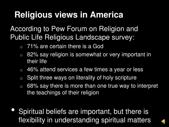 Religious views in America