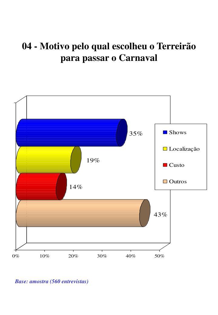 04 - Motivo pelo qual escolheu o Terreirão           para passar o Carnaval