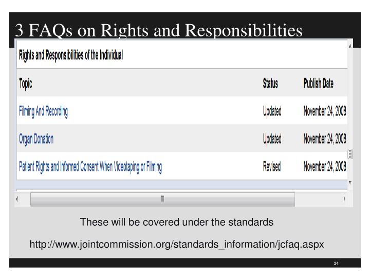 3 FAQs on Rights and Responsibilities