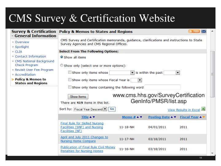 CMS Survey & Certification Website