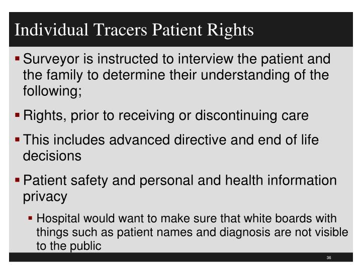 Individual Tracers Patient Rights