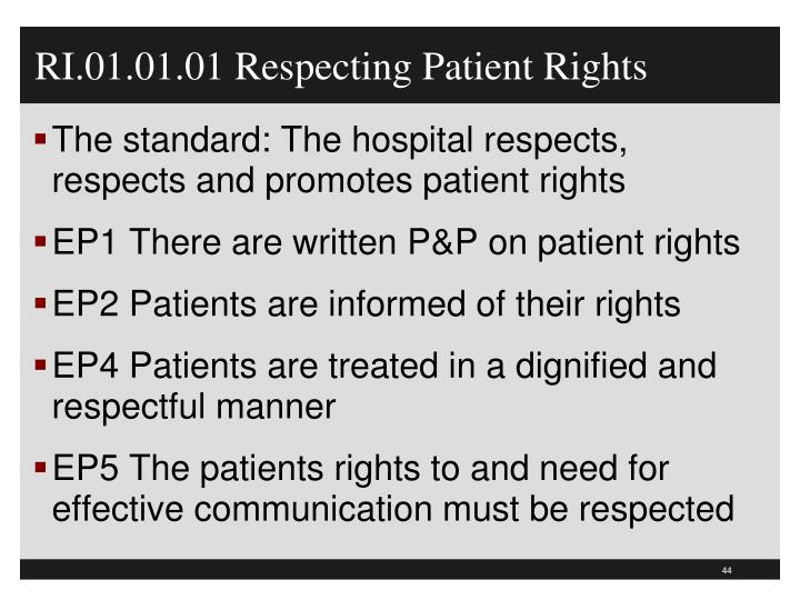 RI.01.01.01 Respecting Patient Rights