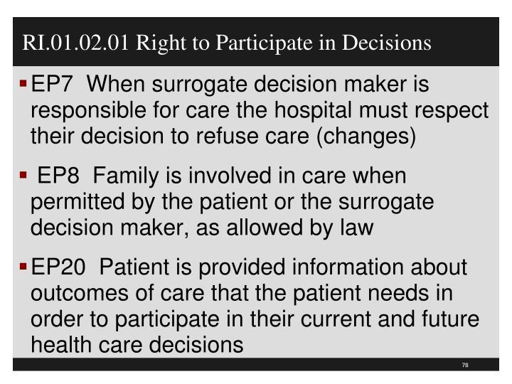 RI.01.02.01 Right to Participate in Decisions